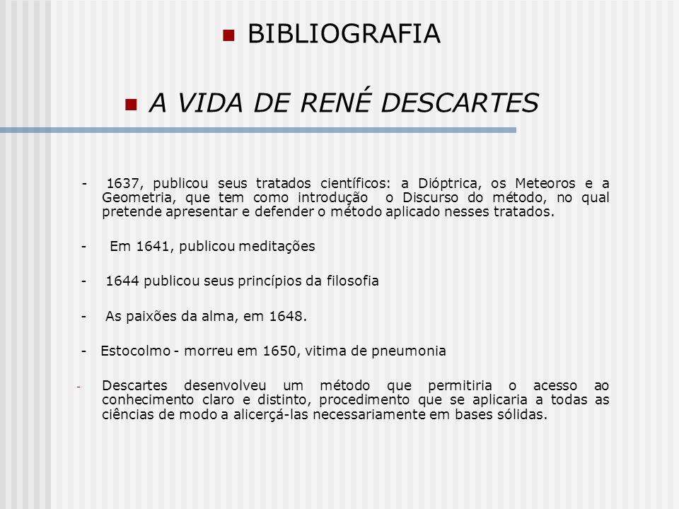 BIBLIOGRAFIA A VIDA DE RENÉ DESCARTES - 1637, publicou seus tratados científicos: a Dióptrica, os Meteoros e a Geometria, que tem como introdução o Di