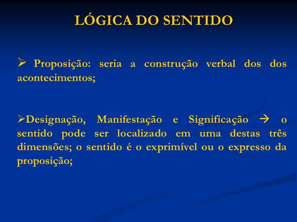LÓGICA DO SENTIDO LÓGICA DO SENTIDO Proposição: seria a construção verbal dos dos acontecimentos; Designação, Manifestação e Significação o sentido po