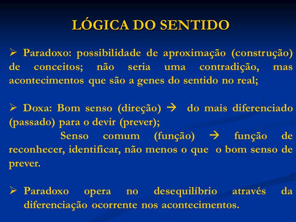 LÓGICA DO SENTIDO Paradoxo: possibilidade de aproximação (construção) de conceitos; não seria uma contradição, mas acontecimentos que são a genes do s