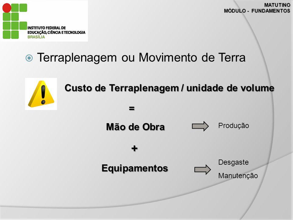 MATUTINO MÓDULO - FUNDAMENTOS Terraplenagem ou Movimento de Terra Custo de Terraplenagem / unidade de volume Desgaste Manutenção Mão de Obra + Equipam