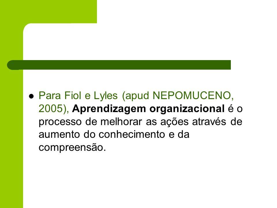 Para Fiol e Lyles (apud NEPOMUCENO, 2005), Aprendizagem organizacional é o processo de melhorar as ações através de aumento do conhecimento e da compr