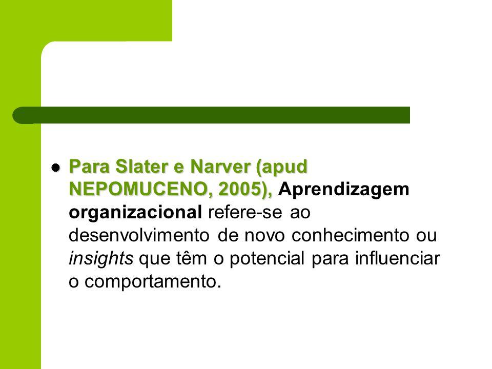 Para Slater e Narver (apud NEPOMUCENO, 2005), Para Slater e Narver (apud NEPOMUCENO, 2005), Aprendizagem organizacional refere-se ao desenvolvimento d