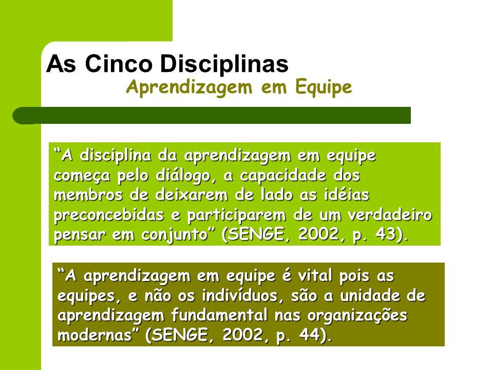 As Cinco Disciplinas Aprendizagem em Equipe A disciplina da aprendizagem em equipe começa pelo diálogo, a capacidade dos membros de deixarem de lado a