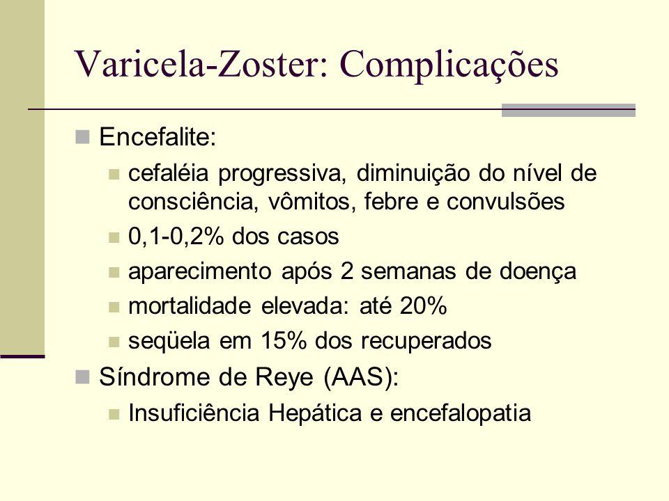 Varicela-Zoster: Complicações Encefalite: cefaléia progressiva, diminuição do nível de consciência, vômitos, febre e convulsões 0,1-0,2% dos casos aparecimento após 2 semanas de doença mortalidade elevada: até 20% seqüela em 15% dos recuperados Síndrome de Reye (AAS): Insuficiência Hepática e encefalopatia