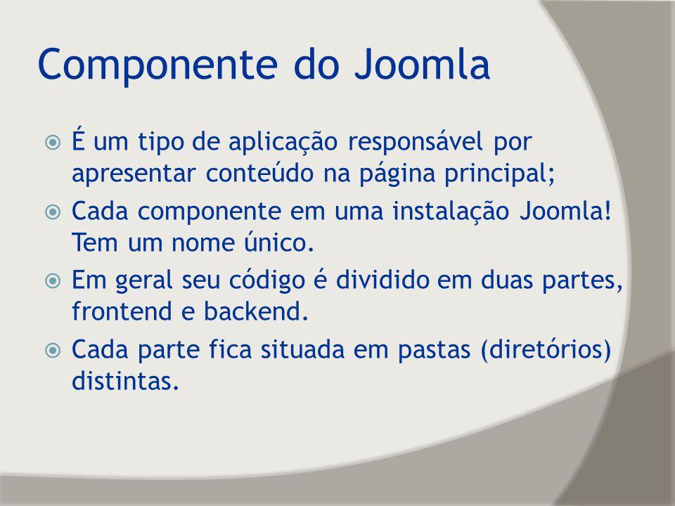 Componente do Joomla É um tipo de aplicação responsável por apresentar conteúdo na página principal; Cada componente em uma instalação Joomla! Tem um