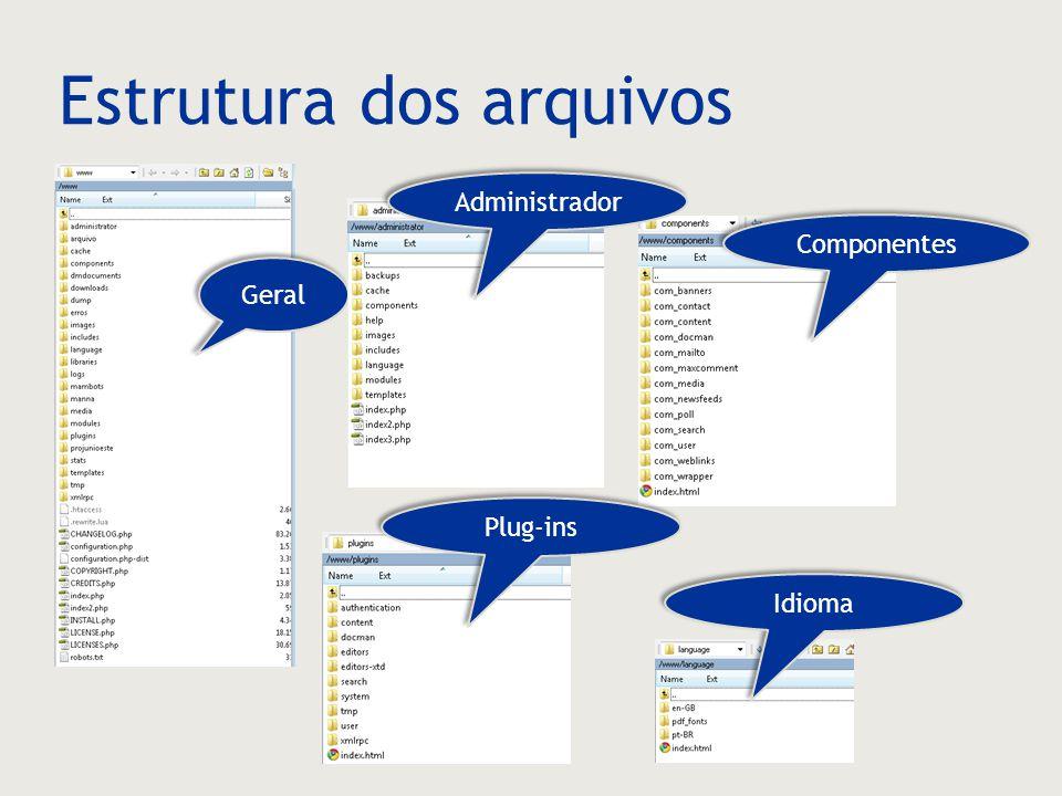 Estrutura dos arquivos Geral Componentes Plug-ins Idioma Administrador
