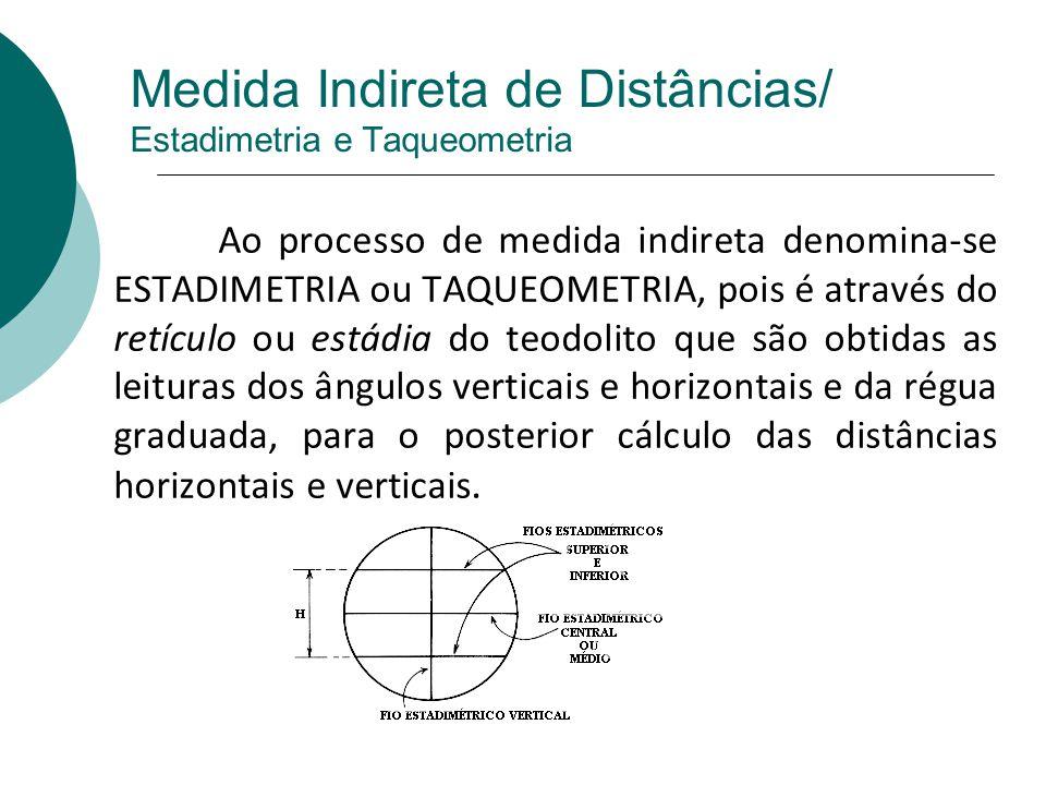 Medida Indireta de Distâncias/ Estadimetria e Taqueometria Fios dos retículos ou fios estadimétricos