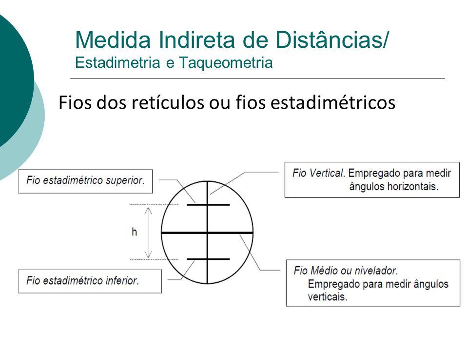 Medida Indireta de Distâncias/ Estadimetria e Taqueometria A figura mostra os Fios estadimétricos: FS - fio superior, FM - fio médio, FI - fio inferior e FV - fio vertical.