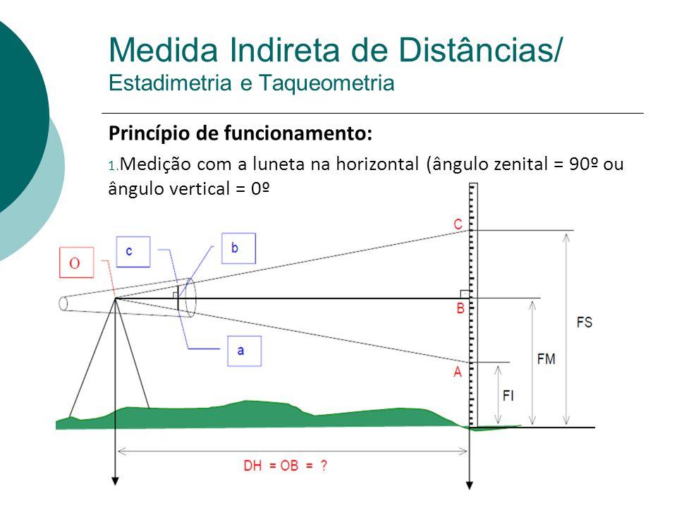 Medida Indireta de Distâncias/ Estadimetria e Taqueometria A distância horizontal entre os pontos, OB, será deduzida da relação existente entre os triângulos Oac e OAC, que são semelhantes.