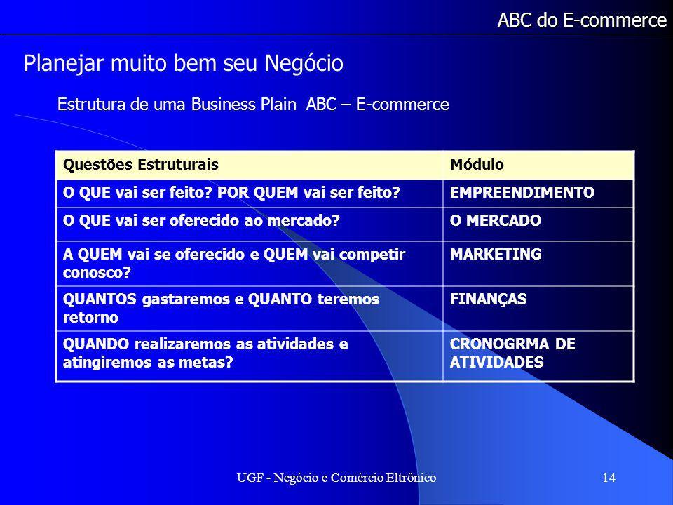 UGF - Negócio e Comércio Eltrônico14 ABC do E-commerce Estrutura de uma Business Plain ABC – E-commerce Planejar muito bem seu Negócio Questões Estrut
