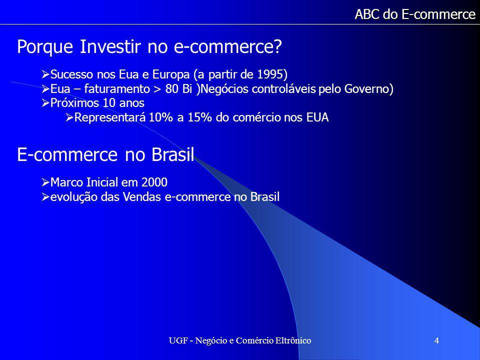 UGF - Negócio e Comércio Eltrônico4 ABC do E-commerce Porque Investir no e-commerce? Sucesso nos Eua e Europa (a partir de 1995) Eua – faturamento > 8