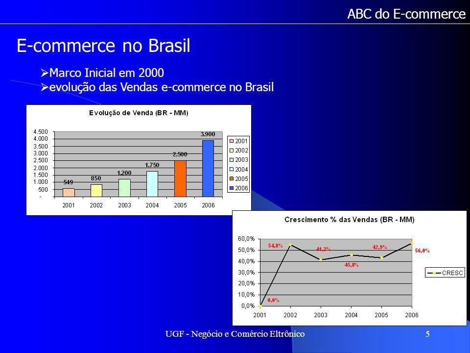 UGF - Negócio e Comércio Eltrônico16 ABC do E-commerce Características: Briefing Detalhamento das especificações dos produto.