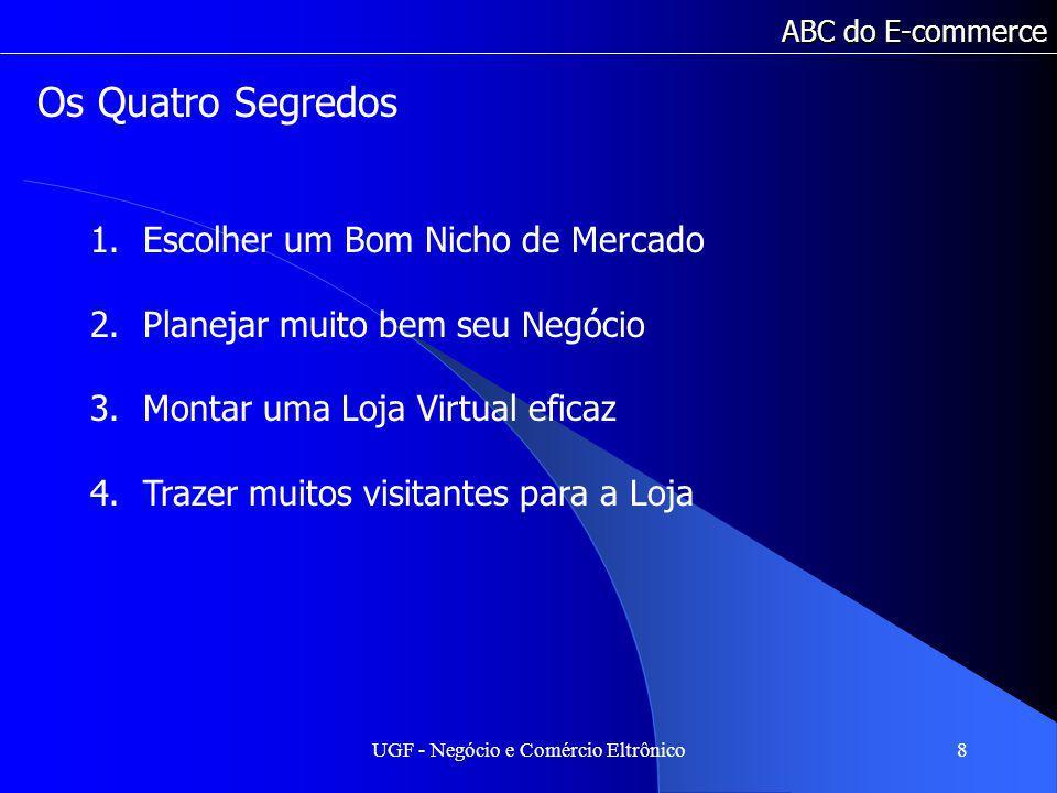 UGF - Negócio e Comércio Eltrônico8 ABC do E-commerce Os Quatro Segredos 1.Escolher um Bom Nicho de Mercado 2.Planejar muito bem seu Negócio 3.Montar