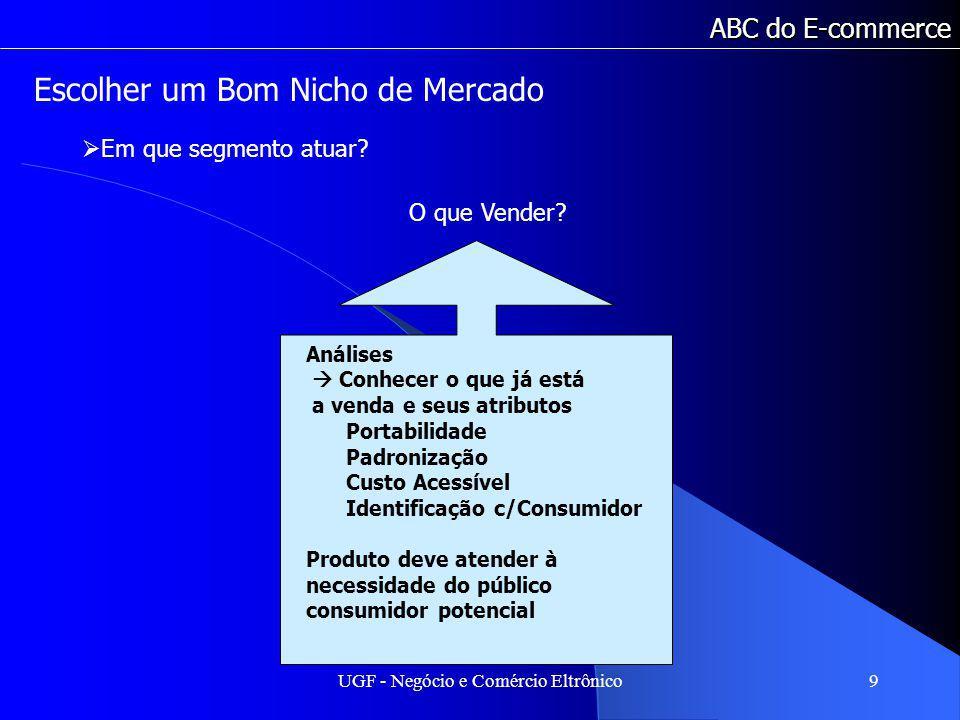 UGF - Negócio e Comércio Eltrônico9 ABC do E-commerce Escolher um Bom Nicho de Mercado Em que segmento atuar.