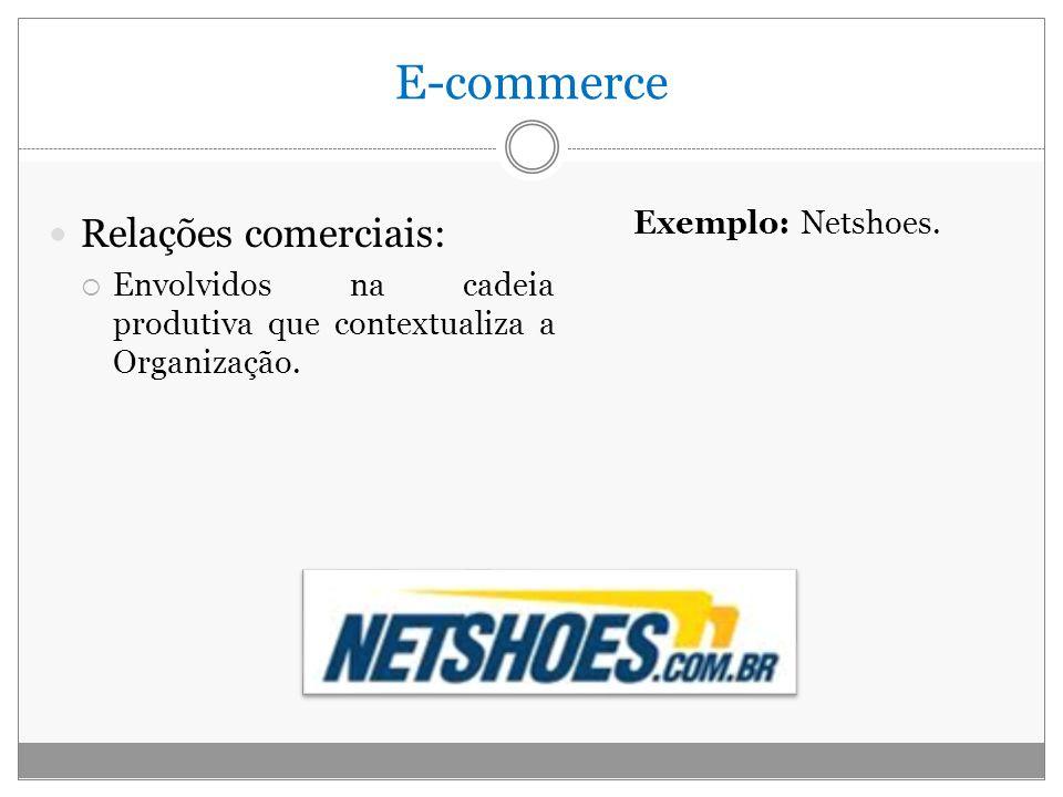 E-commerce Relações comerciais: Envolvidos na cadeia produtiva que contextualiza a Organização. Exemplo: Netshoes.
