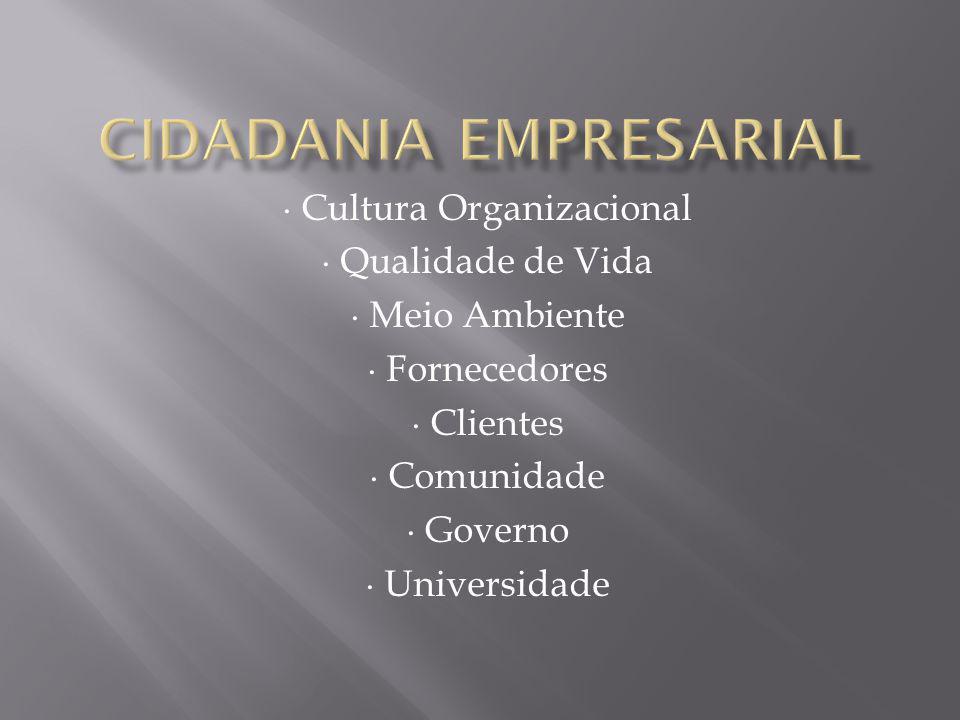 Perfil Liderança Estratégias e Planos Clientes Sociedade Informações e conhecimento Pessoas e Processos