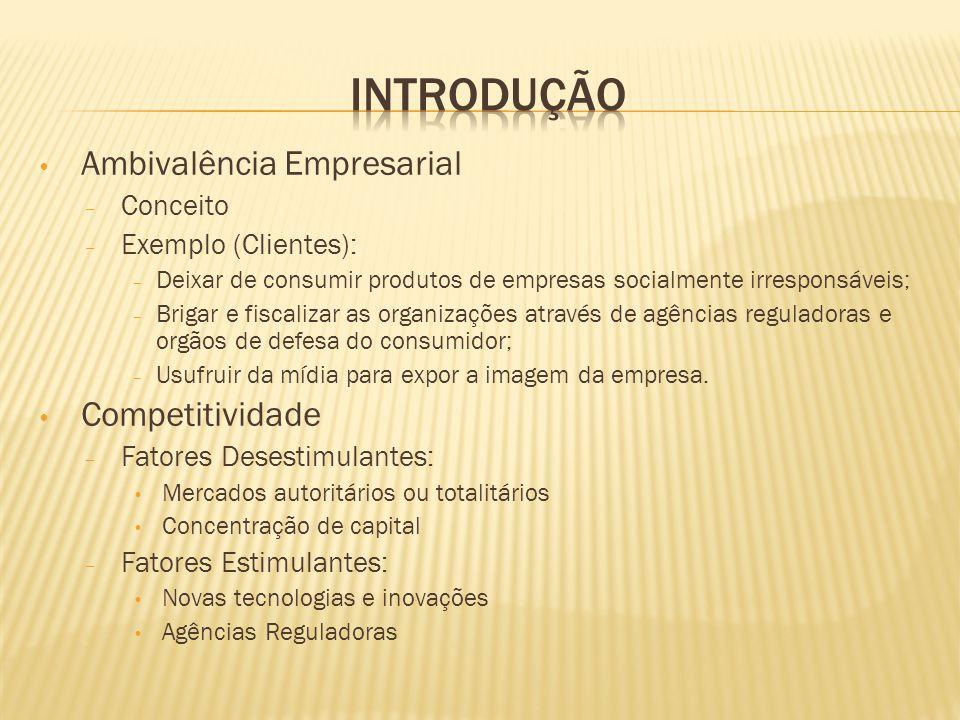 Ambivalência Empresarial – Conceito – Exemplo (Clientes): – Deixar de consumir produtos de empresas socialmente irresponsáveis; – Brigar e fiscalizar