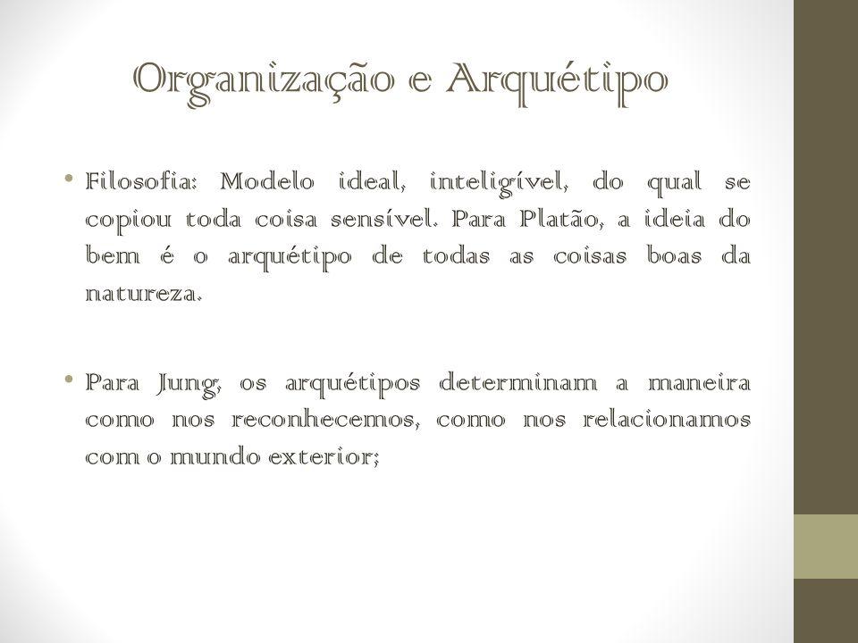 Organização e Arquétipo Filosofia: Modelo ideal, inteligível, do qual se copiou toda coisa sensível.