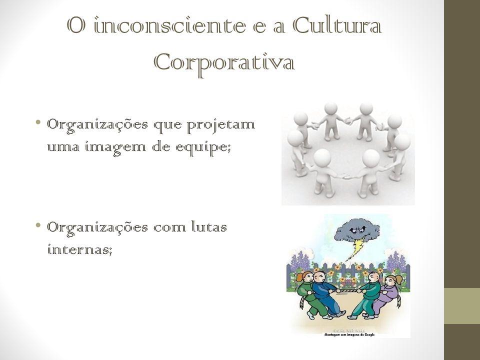O inconsciente e a Cultura Corporativa Organizações que projetam uma imagem de equipe; Organizações com lutas internas;