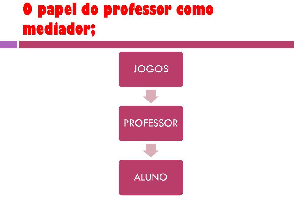O papel do professor como mediador; JOGOSPROFESSORALUNO