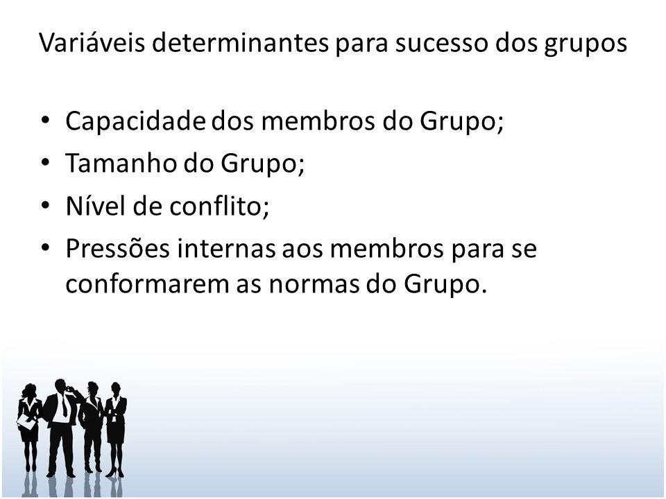 Variáveis determinantes para sucesso dos grupos Capacidade dos membros do Grupo; Tamanho do Grupo; Nível de conflito; Pressões internas aos membros para se conformarem as normas do Grupo.
