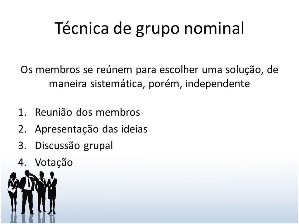 Técnica de grupo nominal Os membros se reúnem para escolher uma solução, de maneira sistemática, porém, independente 1.Reunião dos membros 2.Apresentação das ideias 3.Discussão grupal 4.Votação