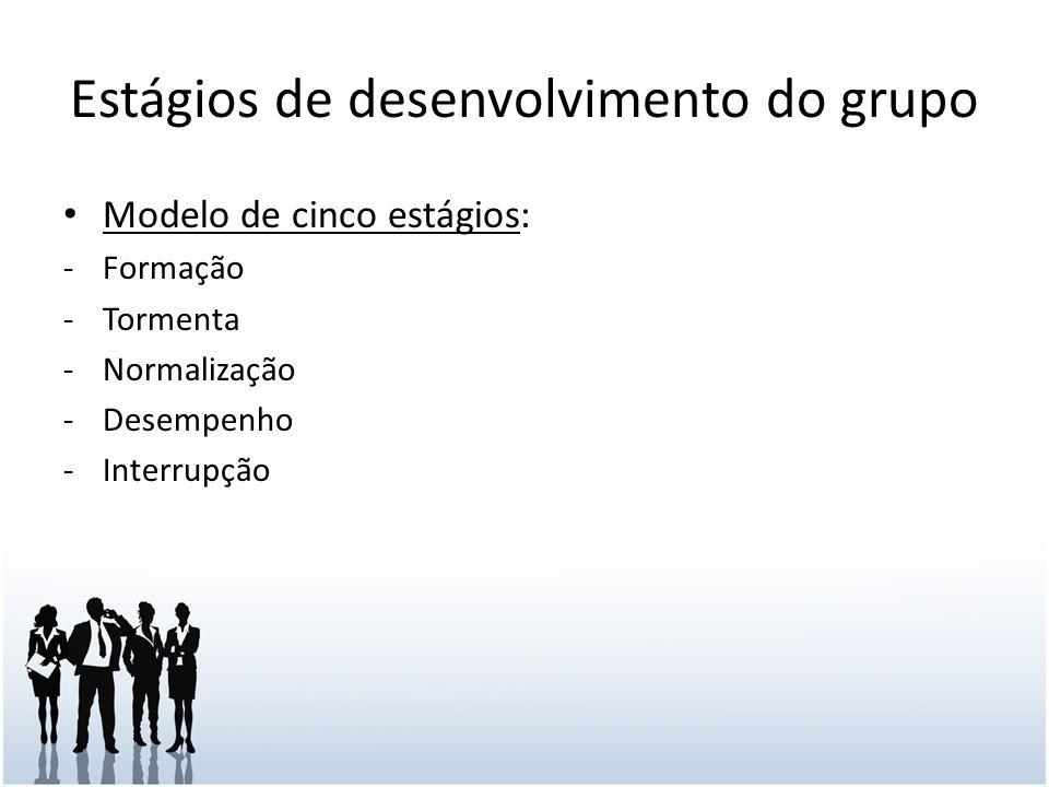 Modelo de cinco estágios: -Formação -Tormenta -Normalização -Desempenho -Interrupção Estágios de desenvolvimento do grupo