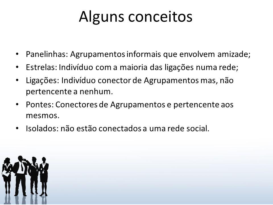 Sociograma O resultado do estudo é apresentado sobre forma de um diagrama chamado Sociograma (diagrama que mapeia graficamente as interações sociais preferidas)