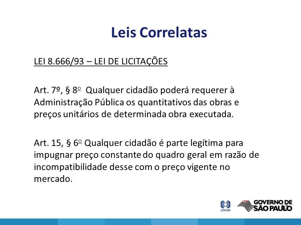 Leis Correlatas LEI 8.666/93 – LEI DE LICITAÇÕES Art. 7º, § 8 o Qualquer cidadão poderá requerer à Administração Pública os quantitativos das obras e