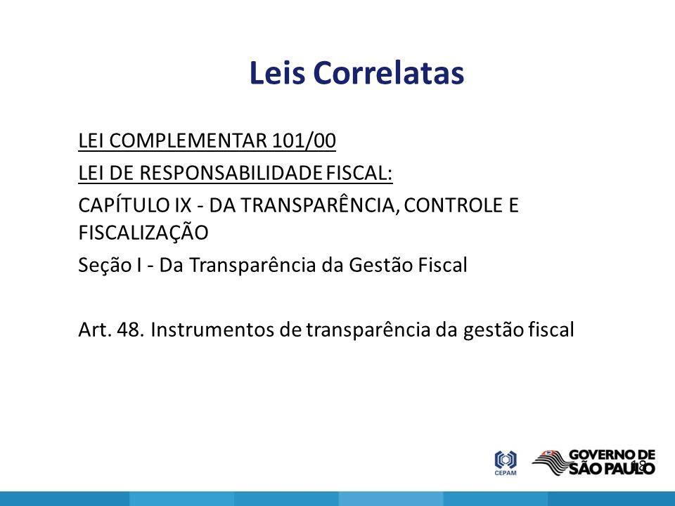 Leis Correlatas LEI COMPLEMENTAR 101/00 LEI DE RESPONSABILIDADE FISCAL: CAPÍTULO IX - DA TRANSPARÊNCIA, CONTROLE E FISCALIZAÇÃO Seção I - Da Transparê
