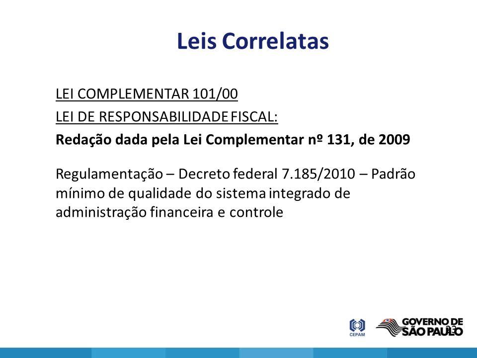 Leis Correlatas LEI COMPLEMENTAR 101/00 LEI DE RESPONSABILIDADE FISCAL: Redação dada pela Lei Complementar nº 131, de 2009 Regulamentação – Decreto fe