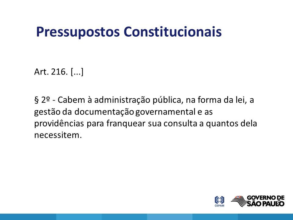 Pressupostos Constitucionais Art. 216. [...] § 2º - Cabem à administração pública, na forma da lei, a gestão da documentação governamental e as provid