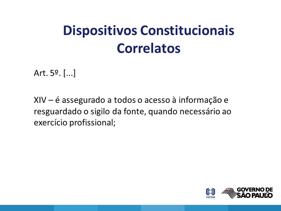 Dispositivos Constitucionais Correlatos Art. 5º. [...] XIV – é assegurado a todos o acesso à informação e resguardado o sigilo da fonte, quando necess