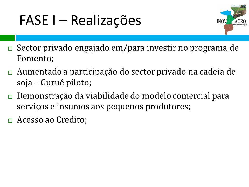 FASE I – Realizações Sector privado engajado em/para investir no programa de Fomento; Aumentado a participação do sector privado na cadeia de soja – G