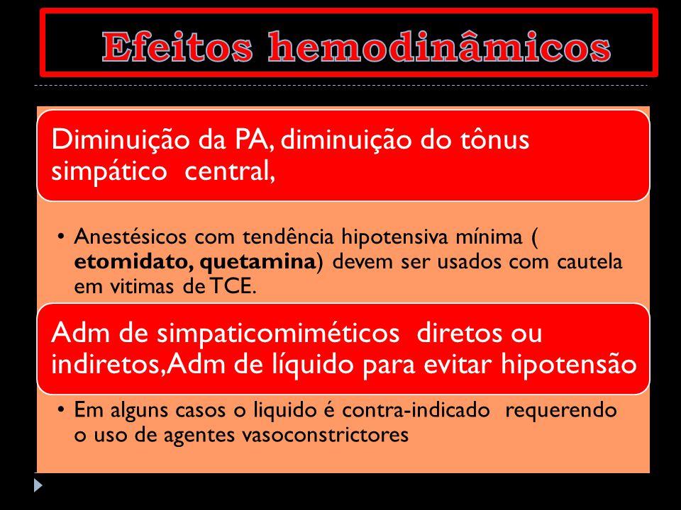 Diminuição da PA, diminuição do tônus simpático central, Anestésicos com tendência hipotensiva mínima ( etomidato, quetamina) devem ser usados com cau