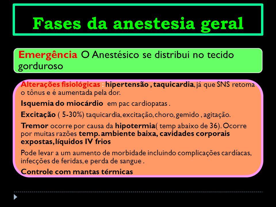 Fases da anestesia geral Emergência O Anestésico se distribui no tecido gorduroso Alterações fisiológicas : hipertensão, taquicardia, já que SNS retoma o tônus e é aumentada pela dor.