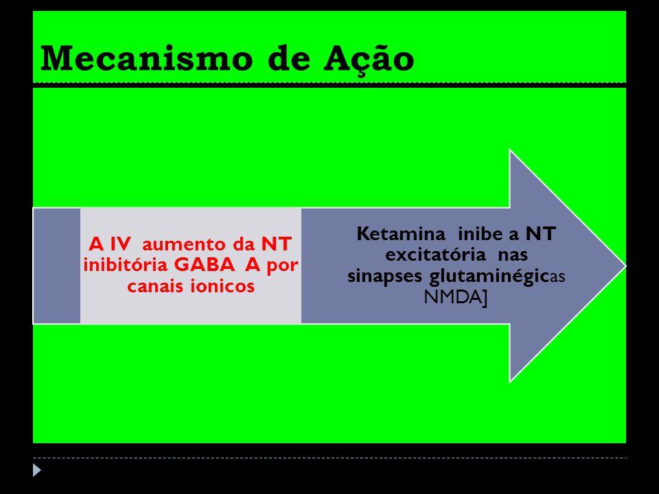 Mecanismo de Ação Ketamina inibe a NT excitatória nas sinapses glutaminégicas NMDA] A IV aumento da NT inibitória GABA A por canais ionicos