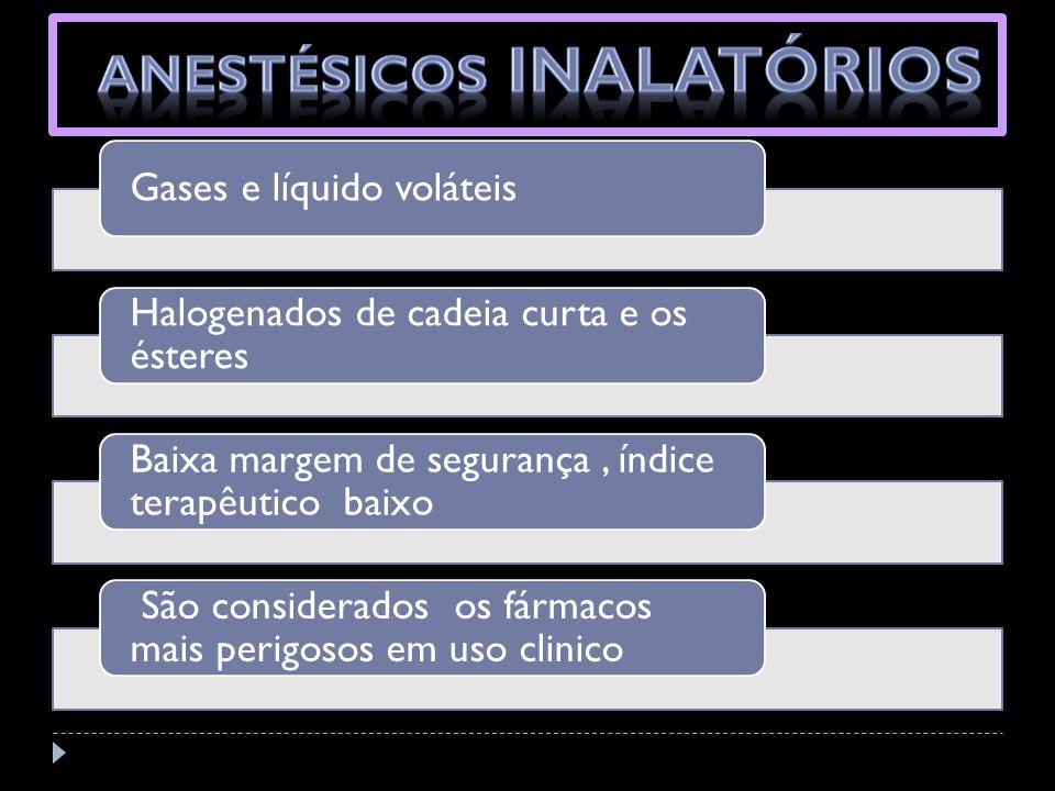 Gases e líquido voláteis Halogenados de cadeia curta e os ésteres Baixa margem de segurança, índice terapêutico baixo São considerados os fármacos mais perigosos em uso clinico