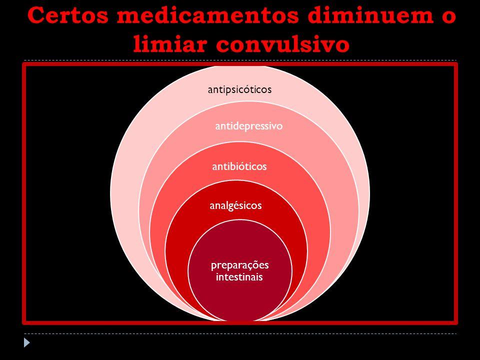 Certos medicamentos diminuem o limiar convulsivo antipsicóticos antidepressivo antibióticos analgésicos preparações intestinais