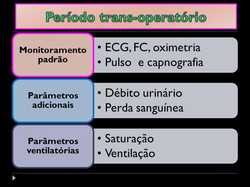ECG, FC, oximetria Pulso e capnografia Monitoramento padrão Débito urinário Perda sanguínea Parâmetros adicionais Saturação Ventilação Parâmetros vent