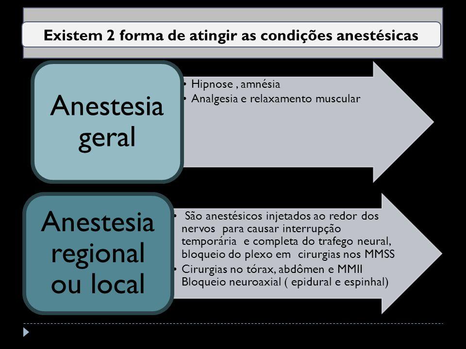 Hipnose, amnésia Analgesia e relaxamento muscular Anestesia geral São anestésicos injetados ao redor dos nervos para causar interrupção temporária e c