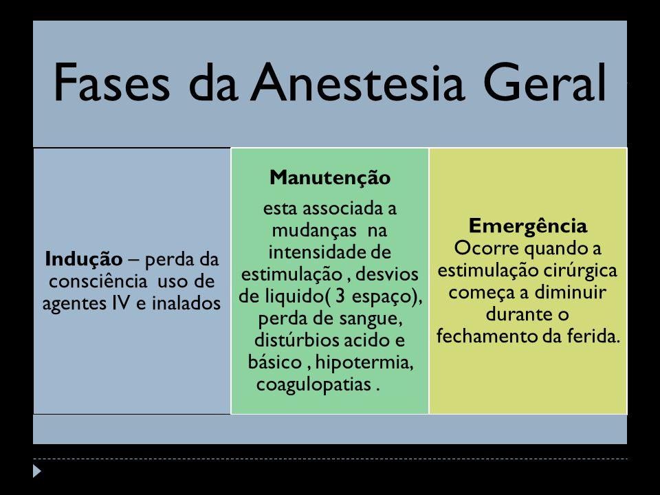 Fases da Anestesia Geral Indução – perda da consciência uso de agentes IV e inalados Manutenção esta associada a mudanças na intensidade de estimulação, desvios de liquido( 3 espaço), perda de sangue, distúrbios acido e básico, hipotermia, coagulopatias.