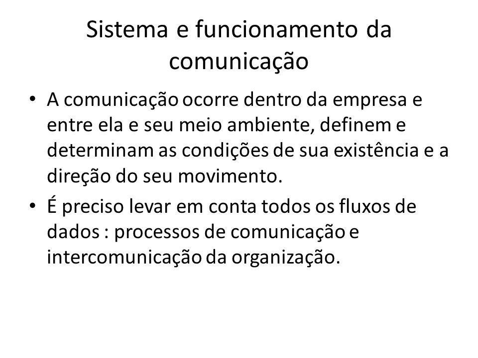 Sistema e funcionamento da comunicação A comunicação ocorre dentro da empresa e entre ela e seu meio ambiente, definem e determinam as condições de su