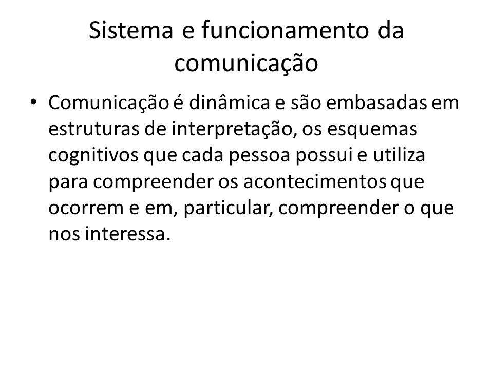 Sistema e funcionamento da comunicação Comunicação é dinâmica e são embasadas em estruturas de interpretação, os esquemas cognitivos que cada pessoa p