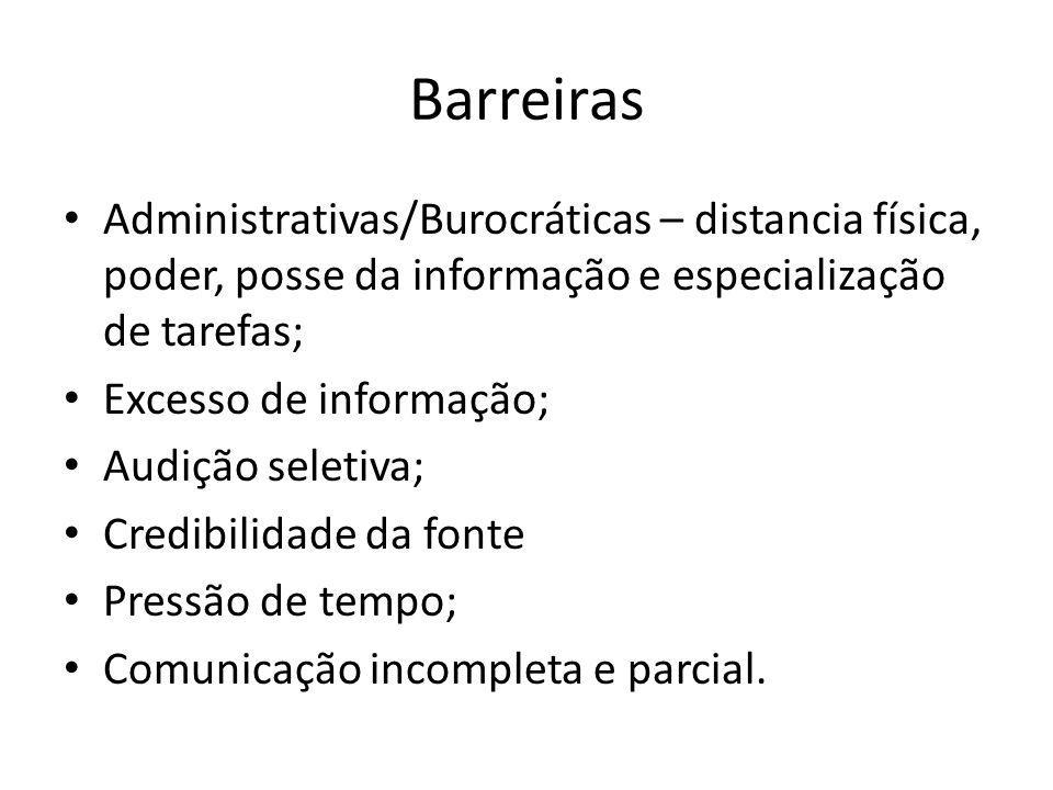 Barreiras Administrativas/Burocráticas – distancia física, poder, posse da informação e especialização de tarefas; Excesso de informação; Audição sele