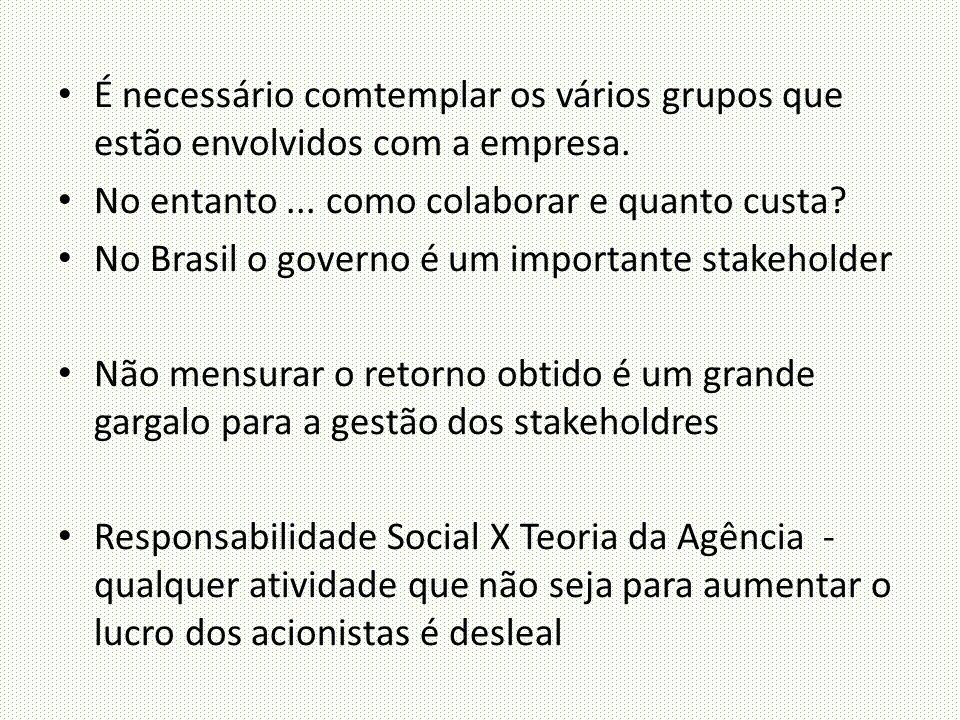É necessário comtemplar os vários grupos que estão envolvidos com a empresa. No entanto... como colaborar e quanto custa? No Brasil o governo é um imp