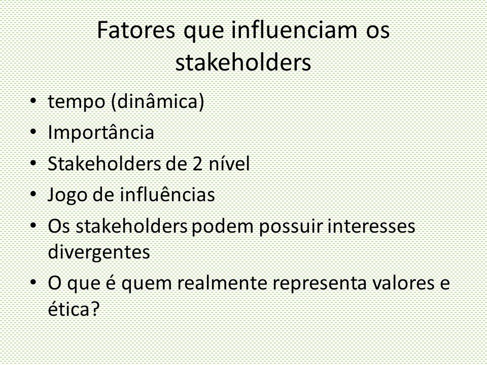 Fatores que influenciam os stakeholders tempo (dinâmica) Importância Stakeholders de 2 nível Jogo de influências Os stakeholders podem possuir interes