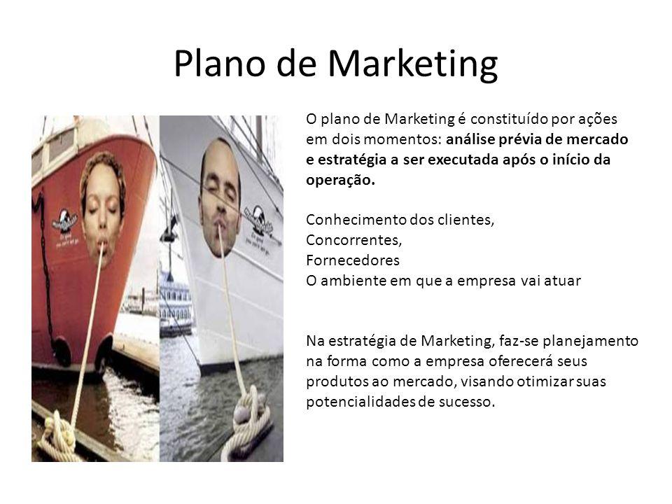Plano de Marketing O plano de Marketing é constituído por ações em dois momentos: análise prévia de mercado e estratégia a ser executada após o início