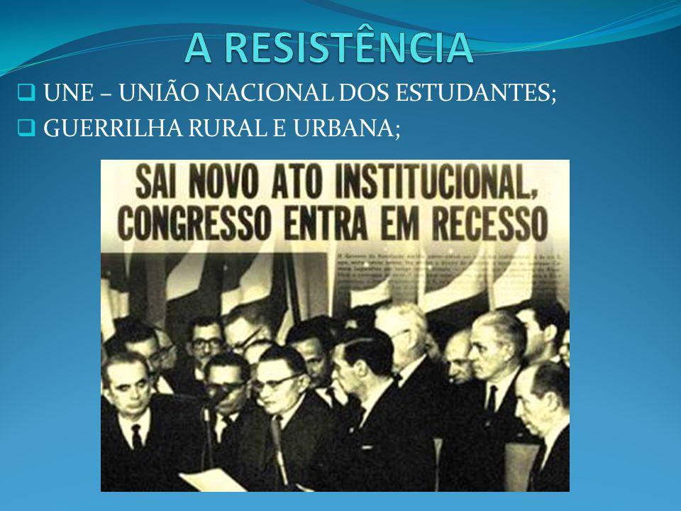 UNE – UNIÃO NACIONAL DOS ESTUDANTES; GUERRILHA RURAL E URBANA;