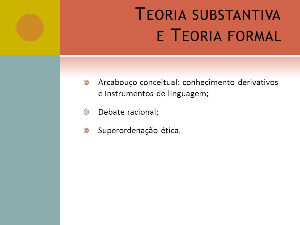 T EORIA SUBSTANTIVA E T EORIA FORMAL Arcabouço conceitual: conhecimento derivativos e instrumentos de linguagem; Debate racional; Superordenação ética